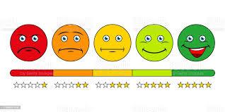Beoordeling klanttevredenheid